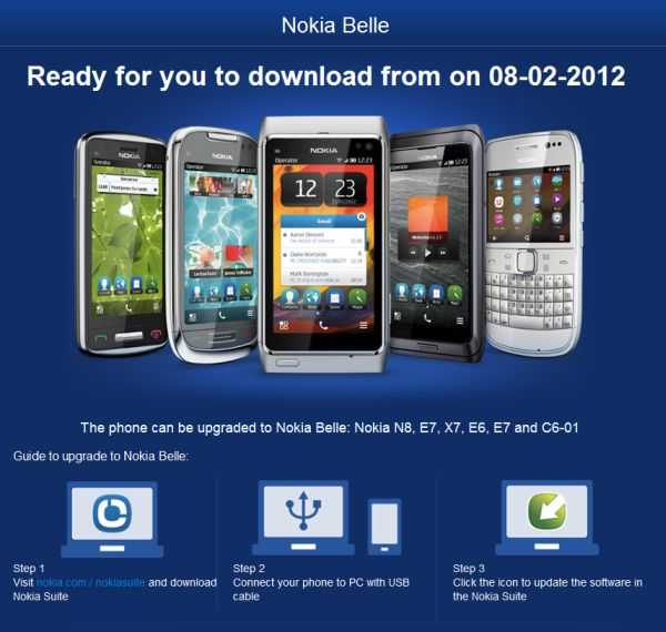 Nokia Belle set to roll out on 08-02-2012 Officially
