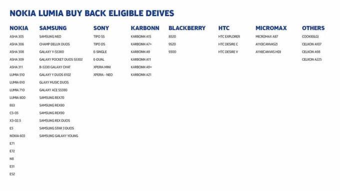 Nokia Lumia Smart Buy back Offer eligible devices list